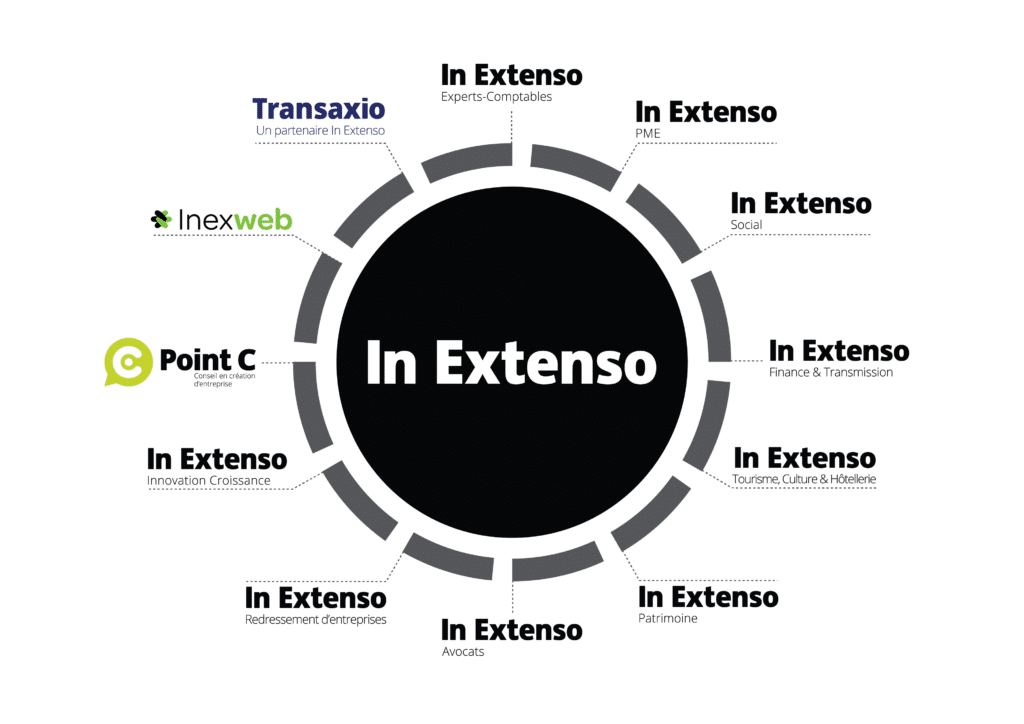 In Extenso services